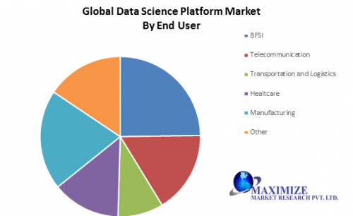 Global-Data-Science-Platform-Market.png