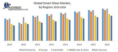 Global-Smart-Glass-Market.jpg