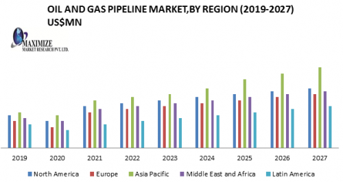 Oil-and-Gas-Pipeline-Market.png