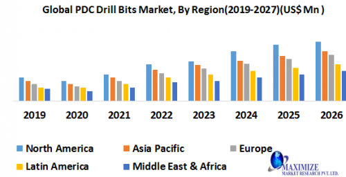 Global-PDC-Drill-Bits-Market.png